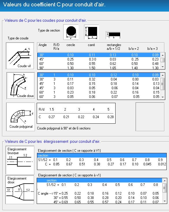 Pertes de charge formules calculs hydraulique pratique logiciel telecharger - Formule calcul puissance chauffage ...